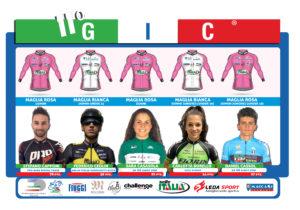 Le maglie rosa e bianche del Giro dopo le prime tre tappe